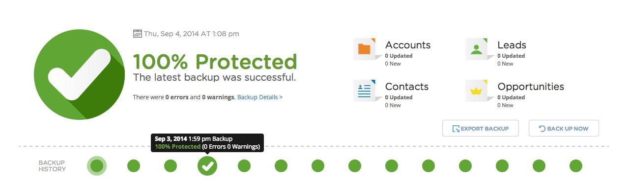 Zálohování Salesforce, zdroj: spanning.com