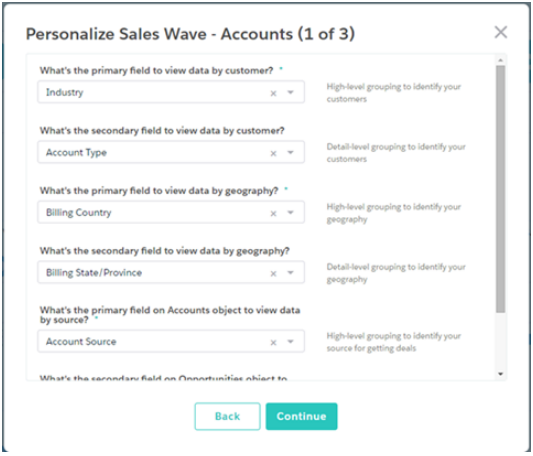 Salesforce Wave Analytics Application