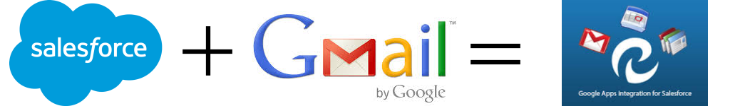 Salesforce a Gmail integrace