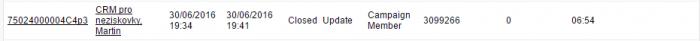 Keboola zapisuje do Salesforce velmi rychle