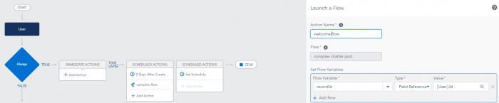 Process builder to start flow