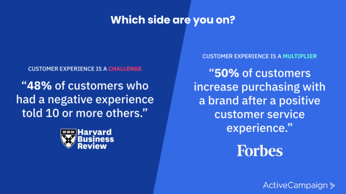 Customer Experience can be Challenge as well as Multiplier